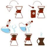 Chemex how-to-use